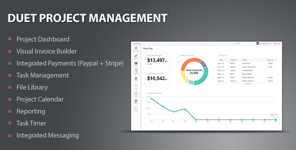 DUET Project management Project Dashboard Visual Invoice Builder Integrated Payments Task Management File Library Project Calendar pagreport TaskTimer Integrated Messaging
